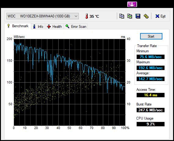 Klicke auf die Grafik für eine größere Ansicht  Name:HDTune_Benchmark_WDC_____WD10EZEX-08WN4A0  2.png Hits:75 Größe:23,8 KB ID:659174