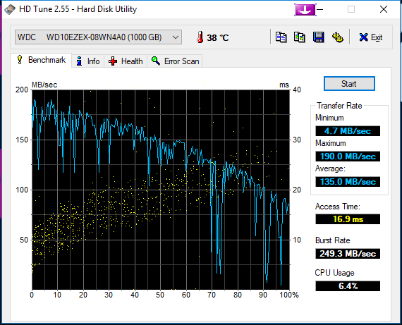 Klicke auf die Grafik für eine größere Ansicht  Name:HDTune_Benchmark_WDC_____WD10EZEX-08WN4A0.png Hits:103 Größe:29,8 KB ID:659173