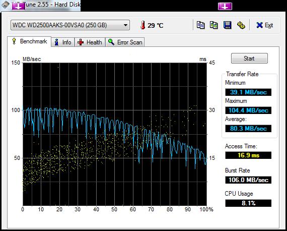 Klicke auf die Grafik für eine größere Ansicht  Name:HDTune_Benchmark_WDC_WD2500AAKS-00VSA0.png Hits:712 Größe:32,6 KB ID:131706