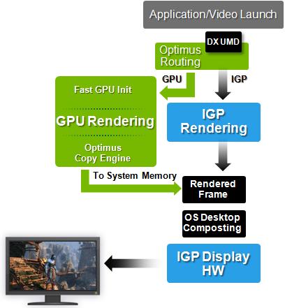 iGPU output.png