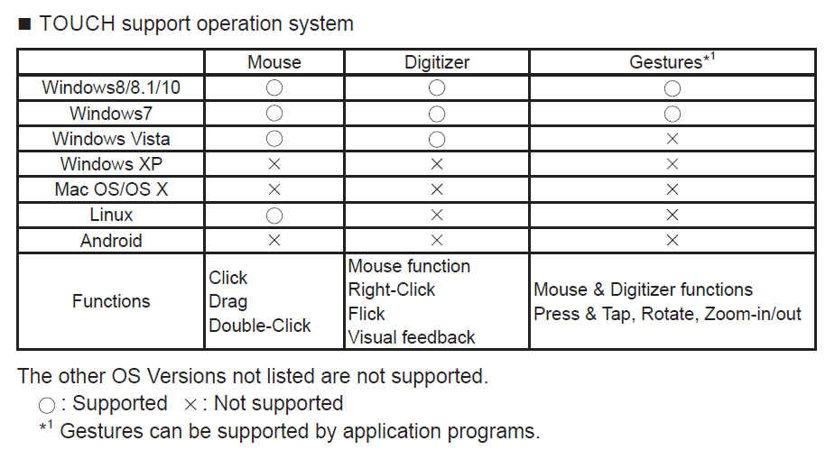 iiyamaprolitet2735mscmerkmaluntertsützungbetreibssystem.jpg
