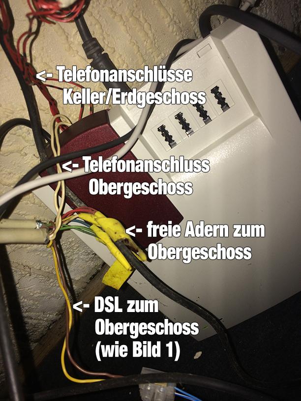 Gemütlich Wie Man Einen Keller Selbst Verkabelt Fotos - Elektrische ...