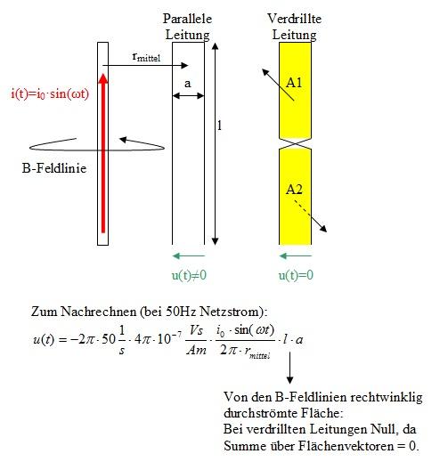 Netzwerkkabel zusammen mit Elektrokabel verlegen?  Seite 2 ...