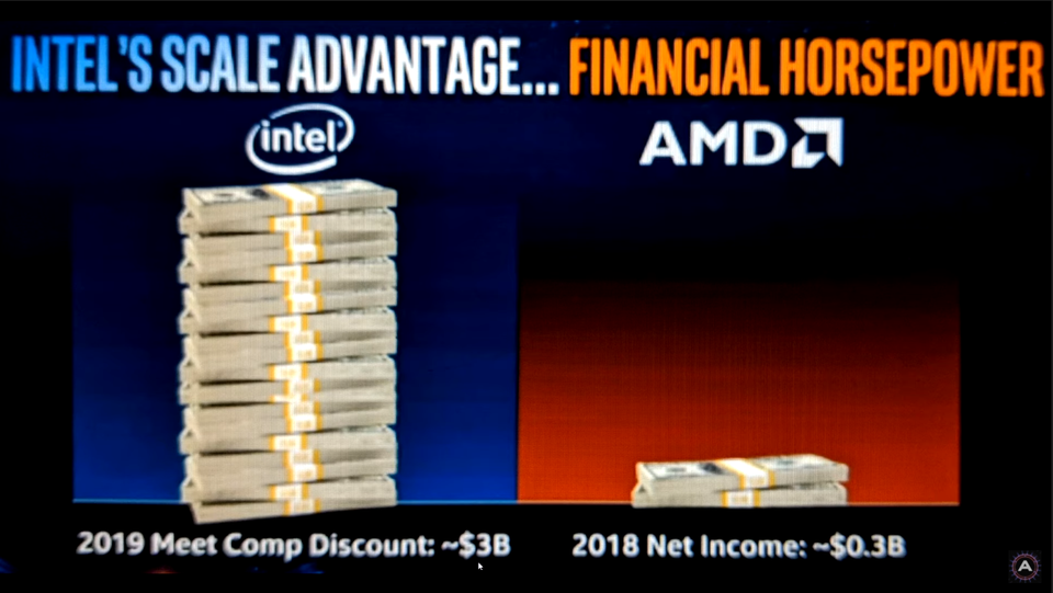 intel-meets-competition.png