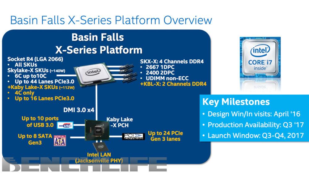Klicke auf die Grafik für eine größere Ansicht  Name:Intel-X299-Basin-Falls-Platform-1000x563.jpg Hits:53 Größe:113,5 KB ID:619329