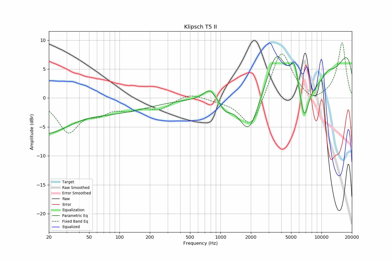 Klipsch T5 II.png