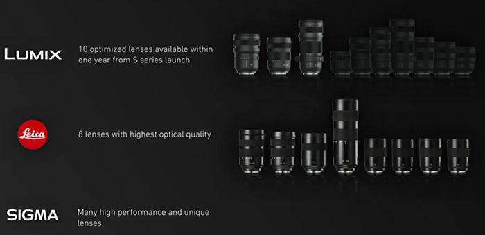 lenses-700x339.jpg