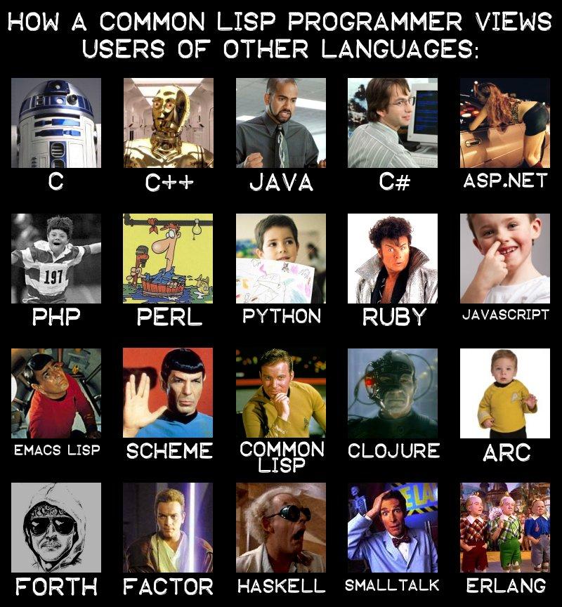 lisp-programmers.jpg