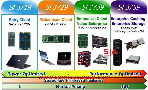 Klicke auf die Grafik für eine größere Ansicht  Name:LSI_Sandforce_SF3700_line.jpg Hits:59 Größe:65,1 KB ID:389258