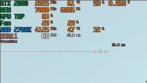 Turing RTX 2060/2070/2080(Ti) [Sammelthread] Overclocking