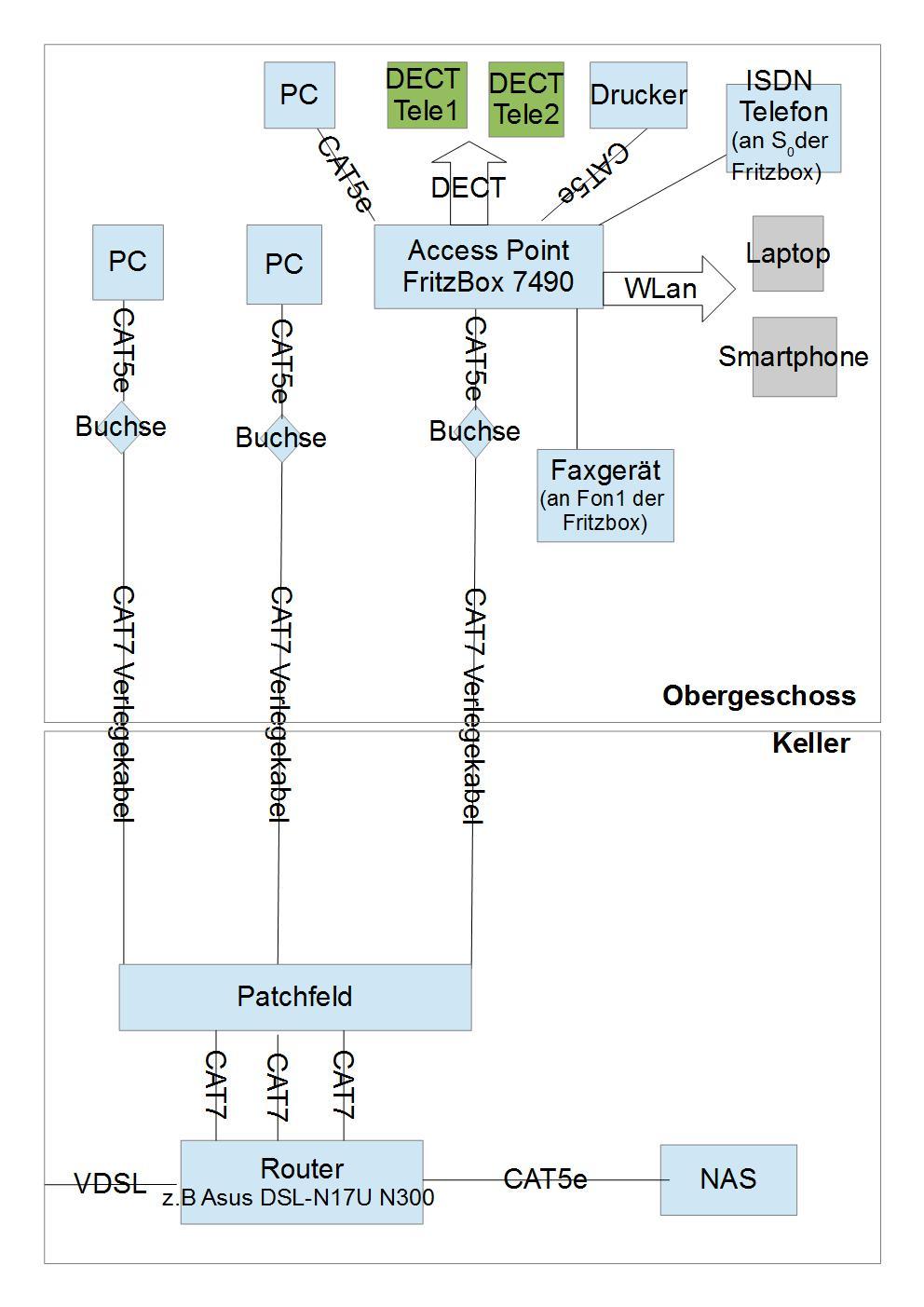 Niedlich Verkabelung S Bilder - Elektrische Schaltplan-Ideen ...