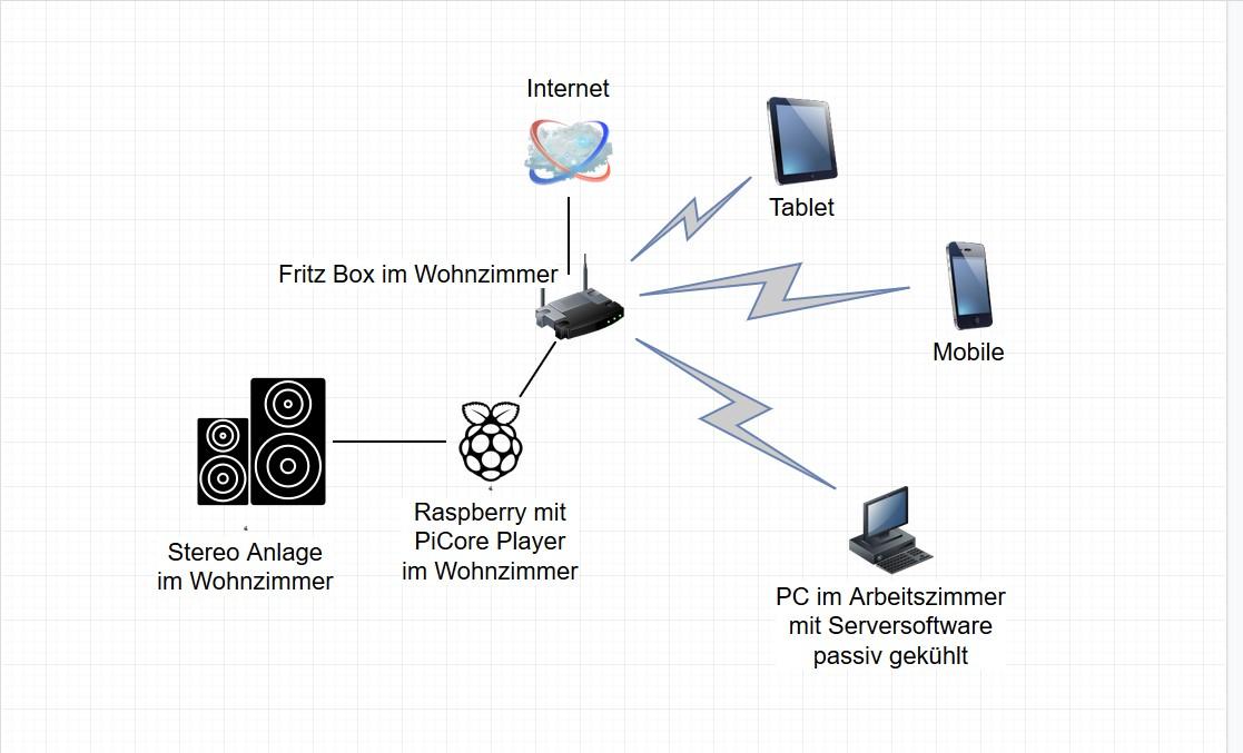 Netzwerk.jpg