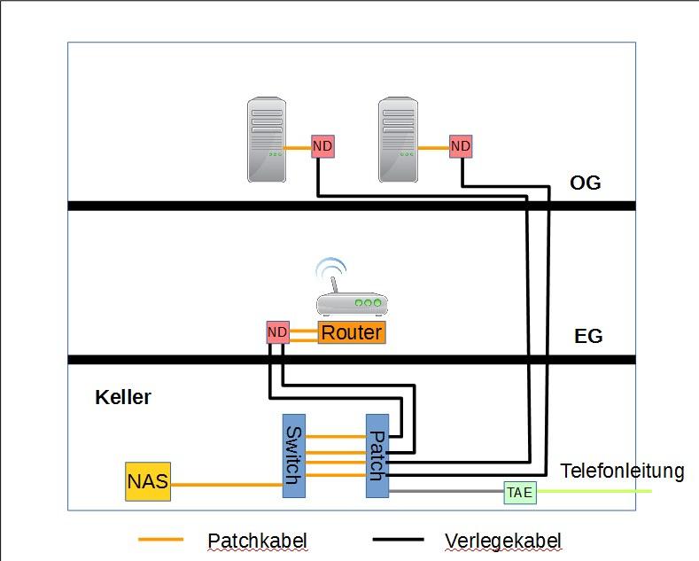 Ziemlich Hausverkabelung Elektrisch Ideen - Elektrische Schaltplan ...