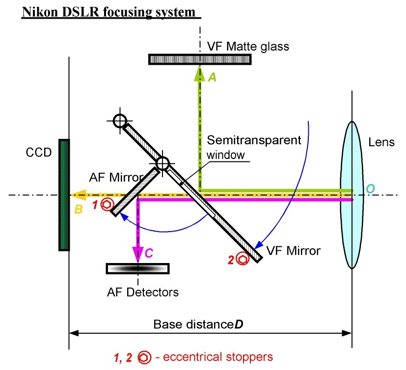 nikon-dslr-chart.jpg