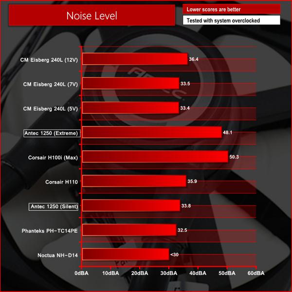Klicke auf die Grafik für eine größere Ansicht  Name:noise8.png Hits:420 Größe:256,0 KB ID:377521