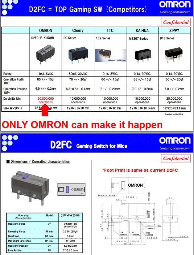 Omron_D2FC-50M_Praesi.JPG