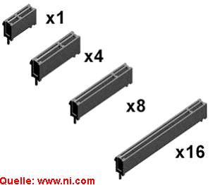 Klicke auf die Grafik für eine größere Ansicht  Name:PCIe.jpg Hits:551 Größe:43,3 KB ID:548336