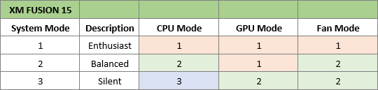 power-table-5_cc15.png