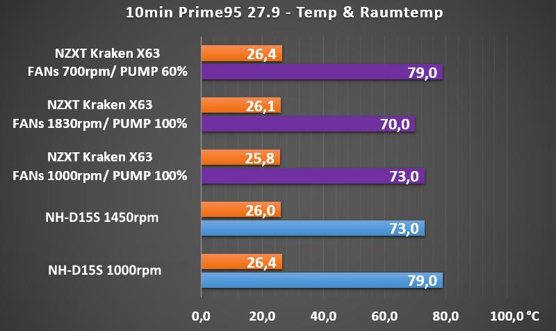 Prime95.png