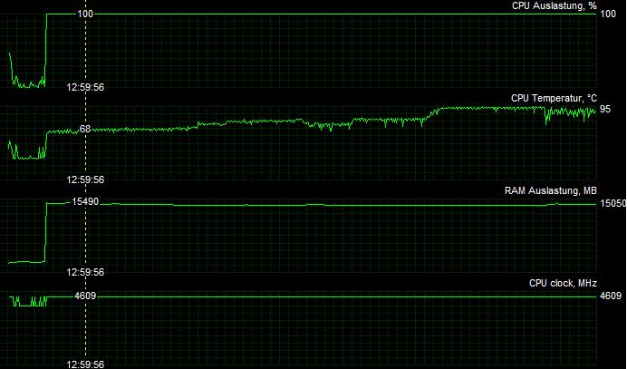 Prime95_DB700_20°C_100%_10min.png