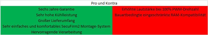 Pro_und_Kontra.jpg