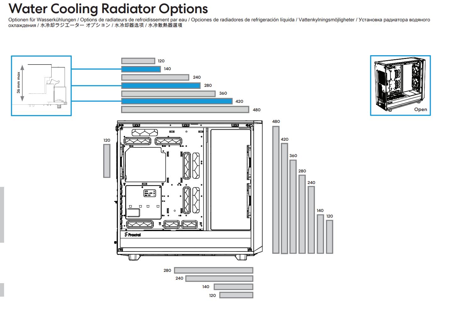 Radiator Kompatibilität.png