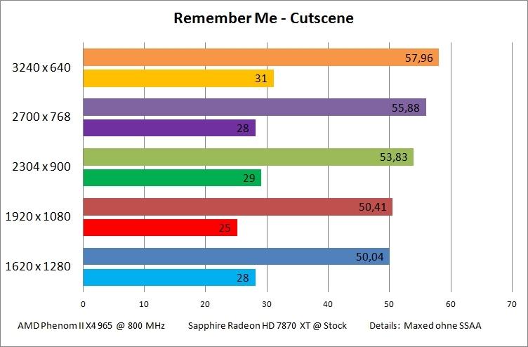 remember-me-cutscene-jpg.412985