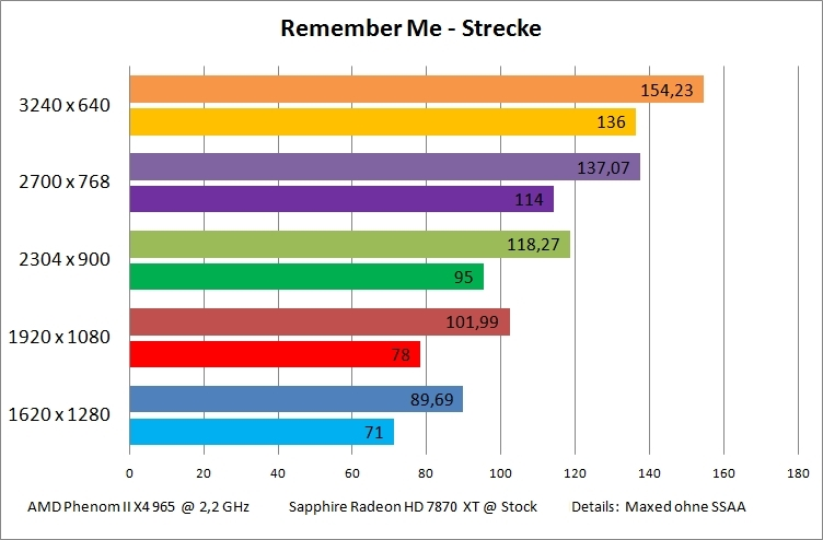 remember-me-strecke-jpg.412986
