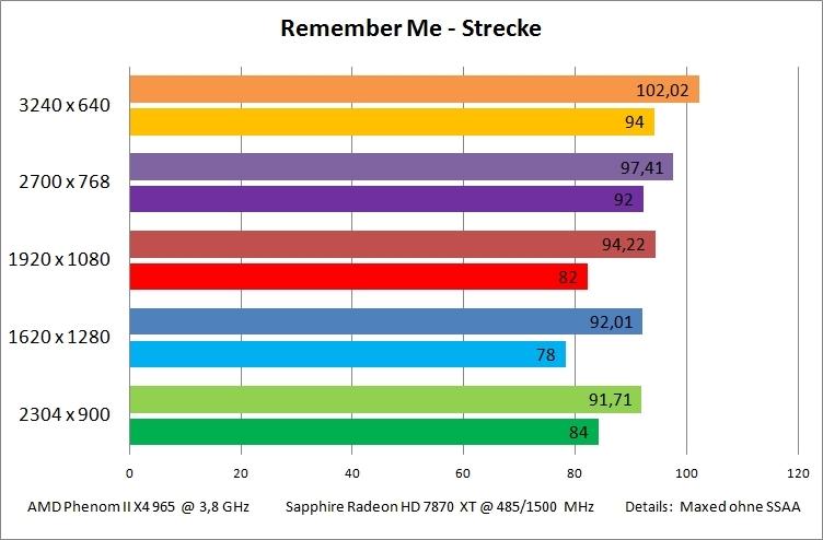remember-me-strecke-jpg.412994