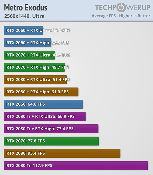 rtx-1440.png