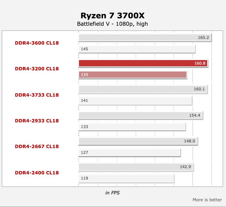 805986