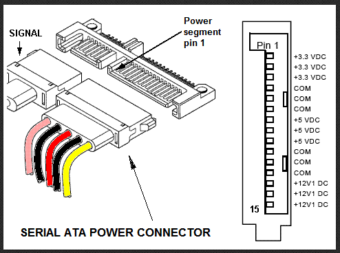 SATA_power_pinout.png