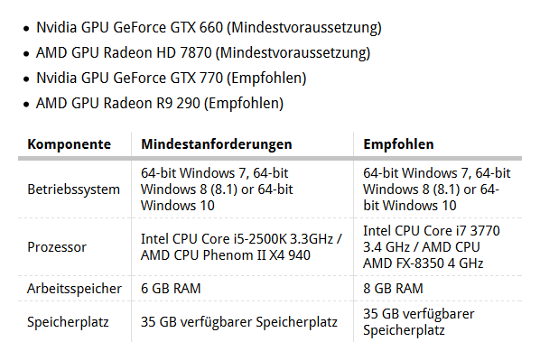 Screenshot-2018-6-18 Witcher 3 - Offizielle Systemanforderungen im Überblick - gamona de.png