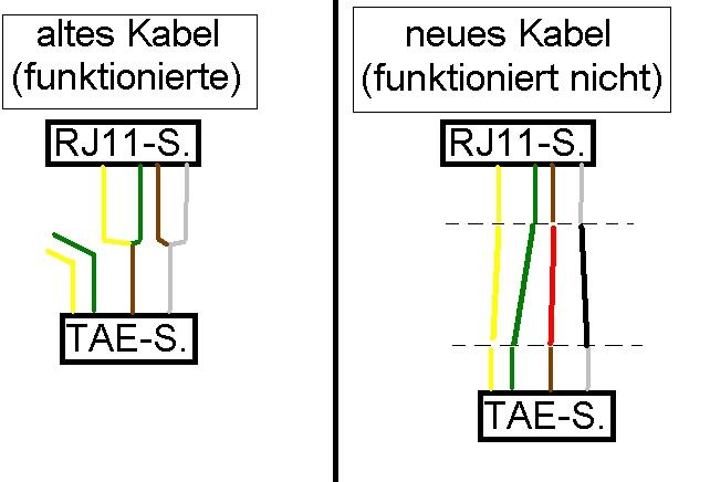 Fein Verdrahtung Schwarz Weiß Rot Ideen - Elektrische ...