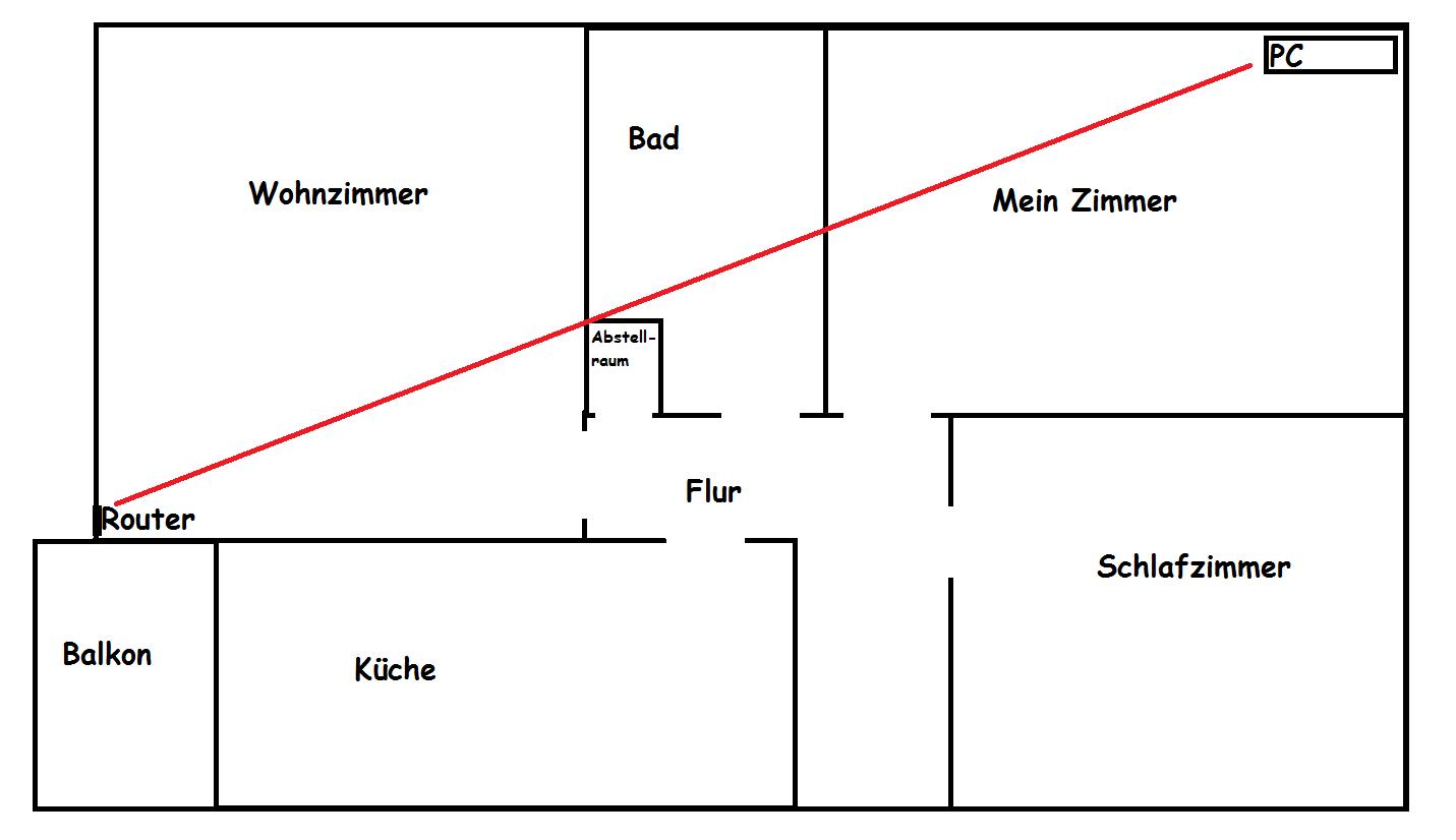 Lan Kabel Durch Komplette Wohnung Verlegen Computerbase Forum