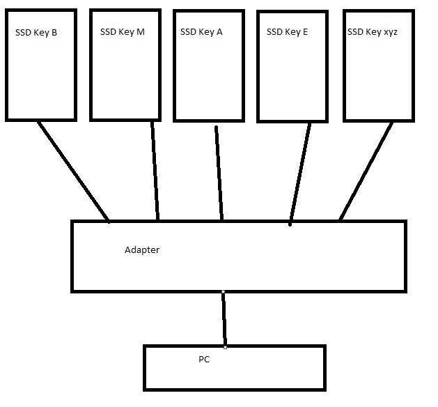 Klicke auf die Grafik für eine größere Ansicht  Name:SSD.PNG Hits:107 Größe:12,4 KB ID:665894