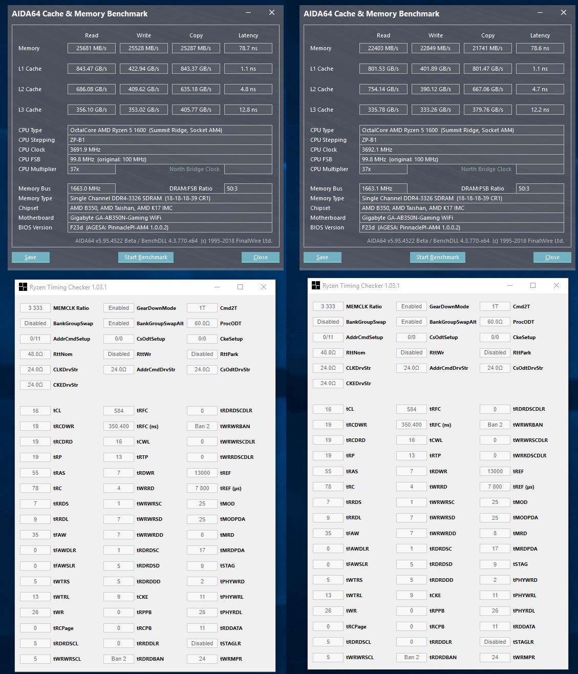 RAM-Performanz bricht bei P-state Overclocking ein   ComputerBase Forum