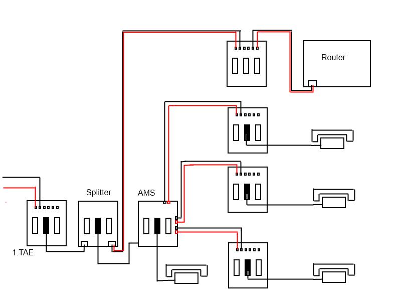 Rauschen bei Analogtelefonie, wenn Router an + keine ...