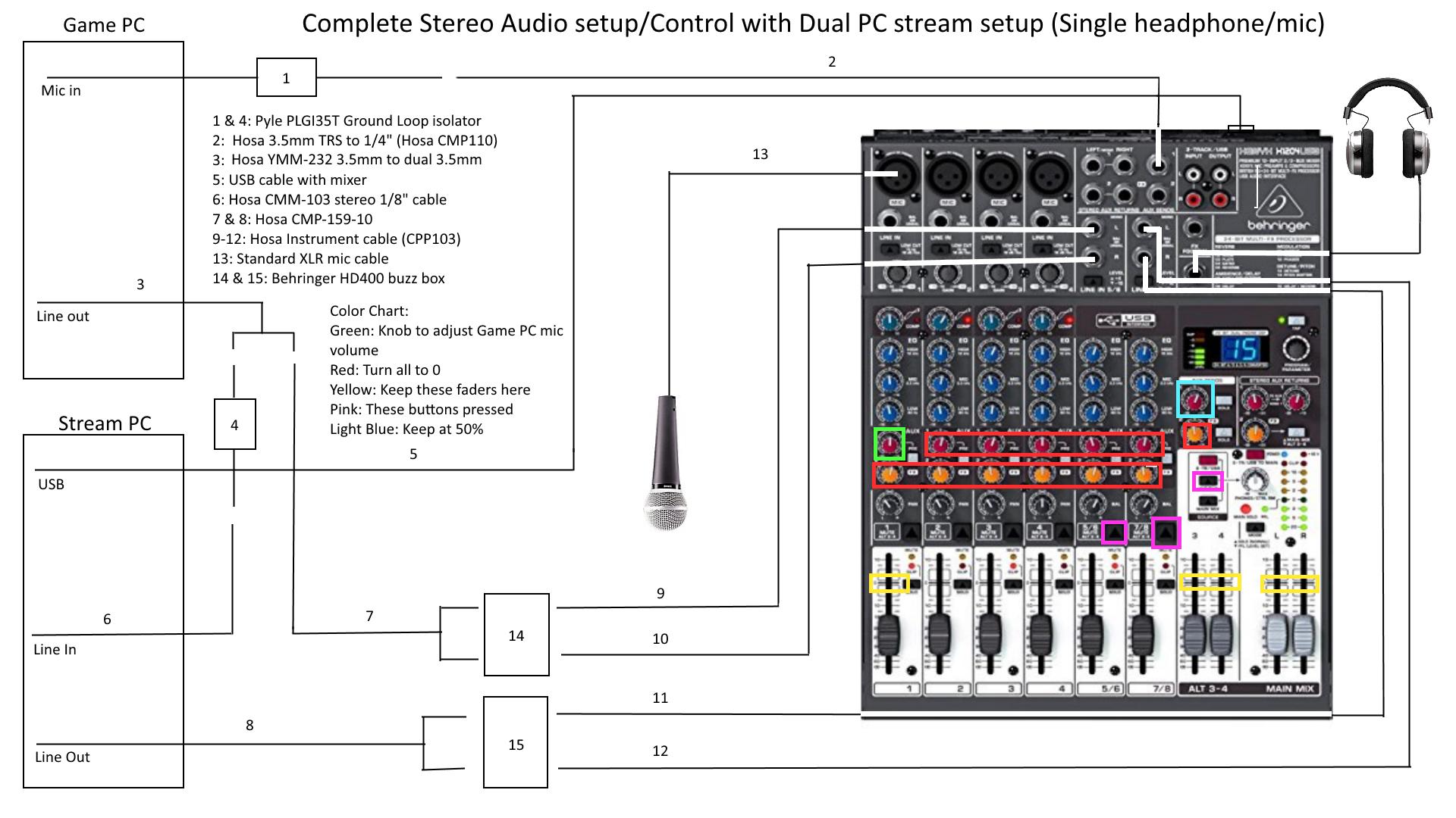 Software Auf Welchen Pc Computerbase Forum Wiring Diagram Hosa Stereo Cable Genau So Denke Ich Wird Es Gehen