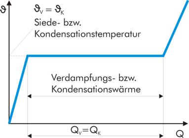 thermodynamik.png