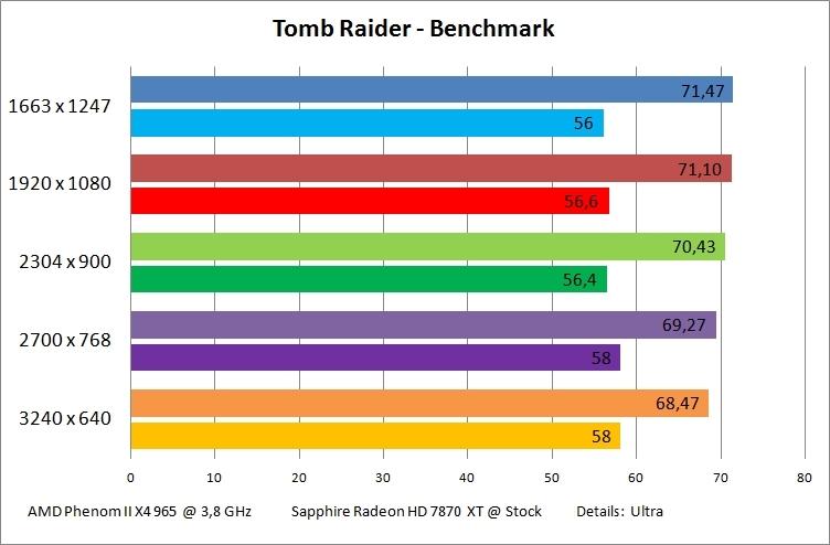 tomb-raider-benchmark-jpg.412995