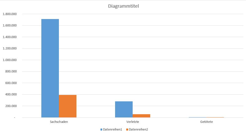 Atemberaubend Diagramm Eines Automotors Ideen - Elektrische ...