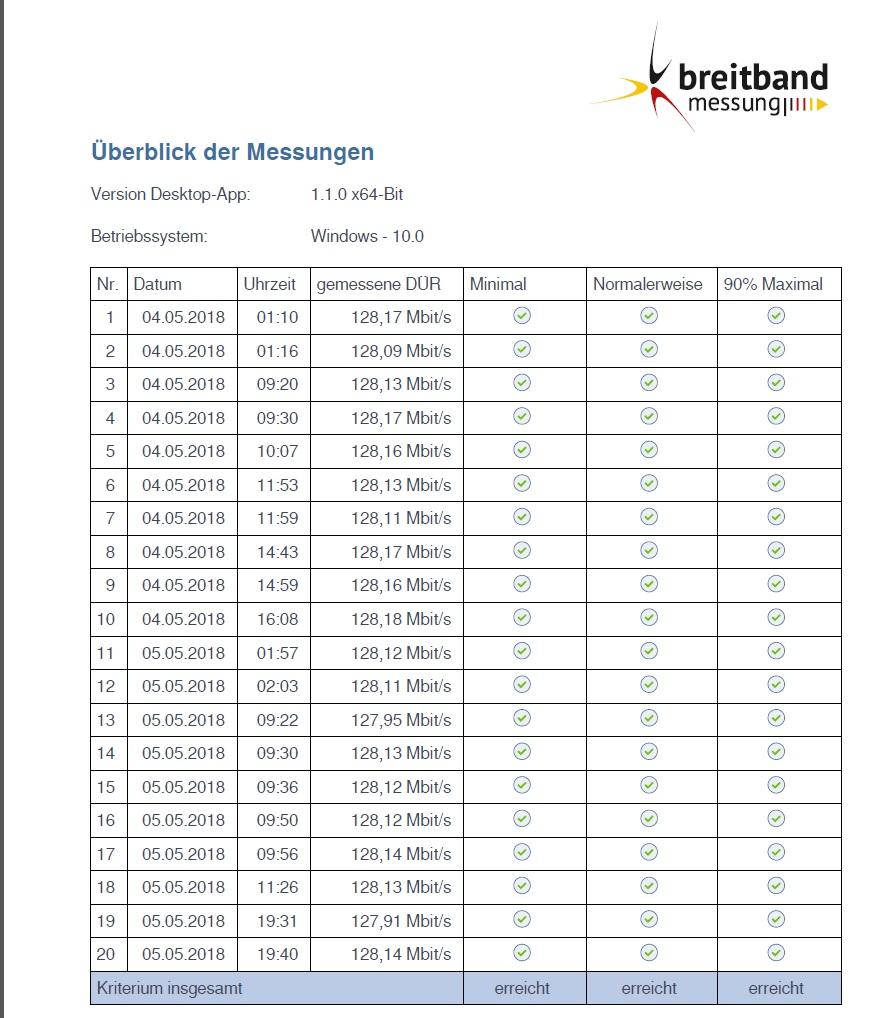 Unity Media Speedmesskampagne Breitbandmessung2.jpg