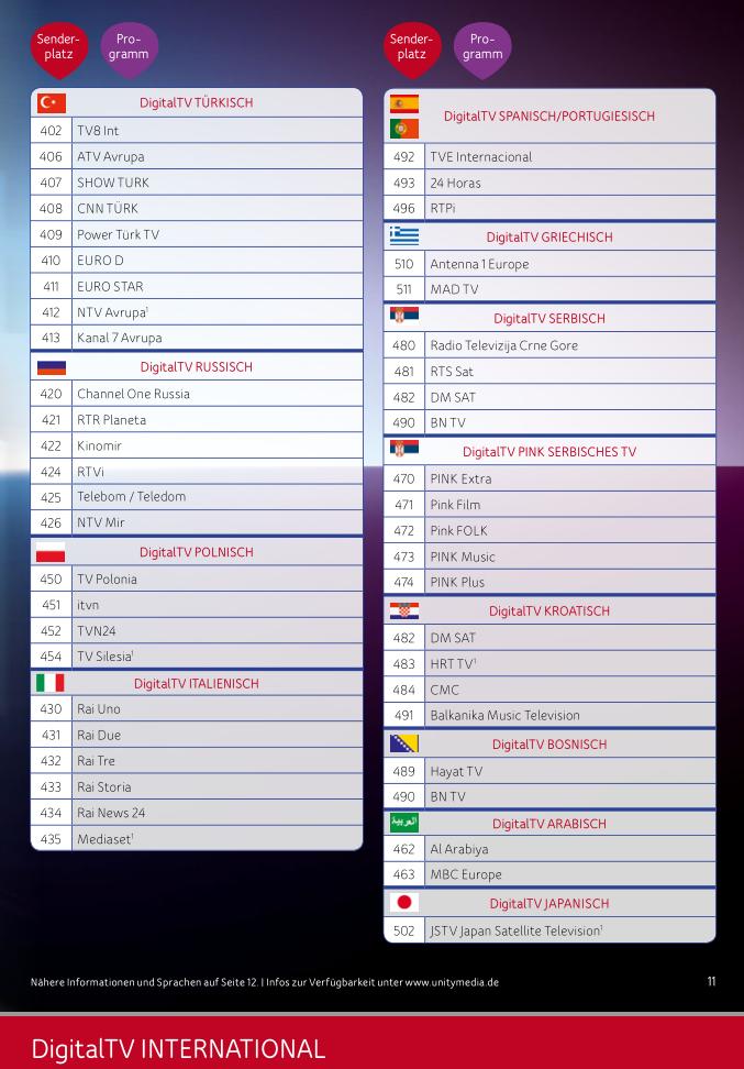 Unitymedia Polnische Sender