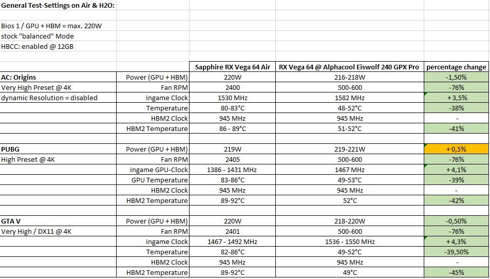 Klicke auf die Grafik für eine größere Ansicht  Name:Vega64 - Air vs. GPX240.jpg Hits:142 Größe:173,5 KB ID:655177