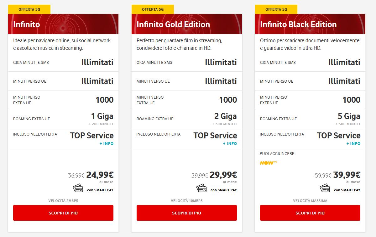 Vodafone_Italia.PNG