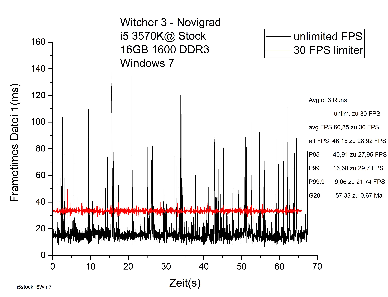 Klicke auf die Grafik für eine größere Ansicht  Name:w3win7stockunlim30.png Hits:18 Größe:428,0 KB ID:660383