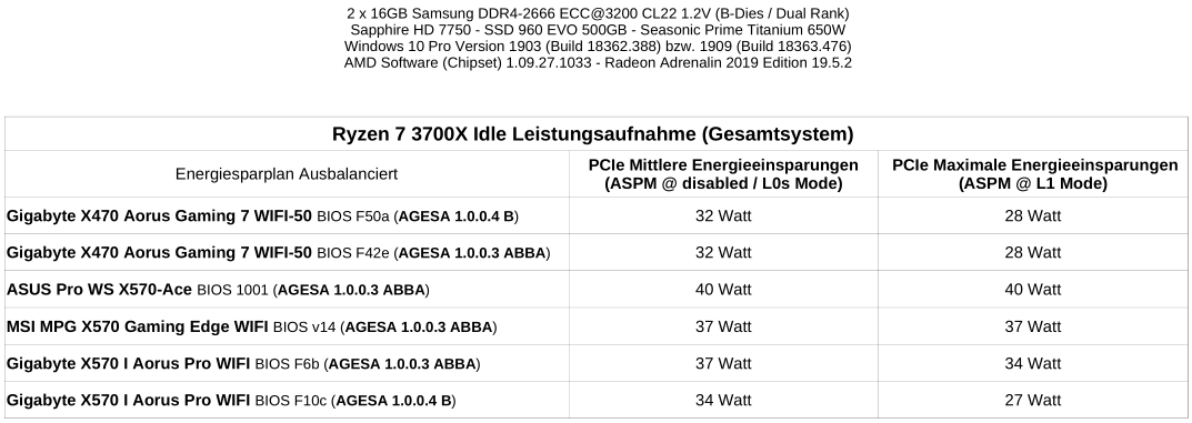 X570 Idle.png